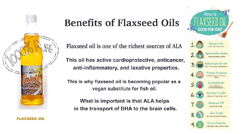 Cold Pressed Flax Seeds Oil