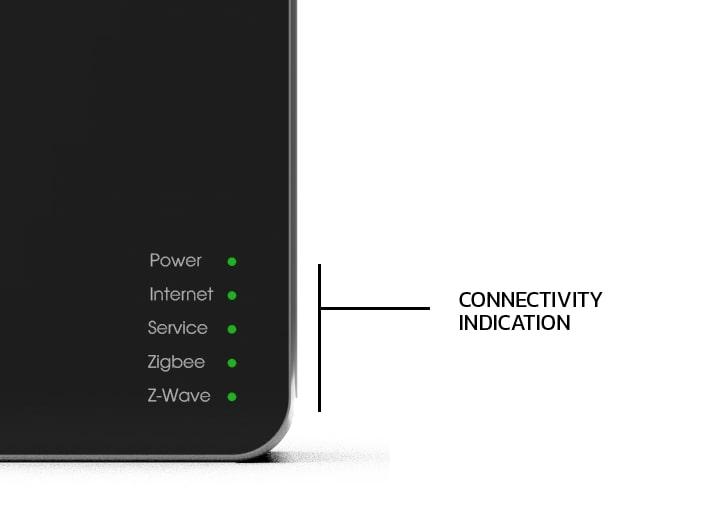 Home Controller Pro