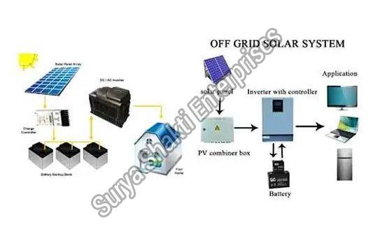 Off Grid Solar System