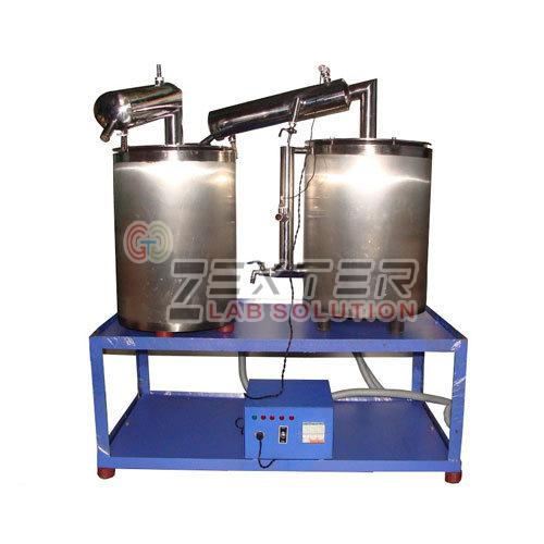 Double Distillation Water Plant