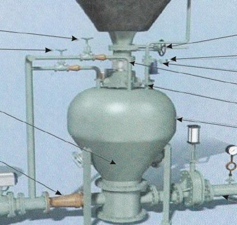 Pneumatic Ash Handling System