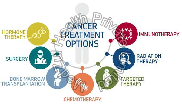 Cancer Treatment Service