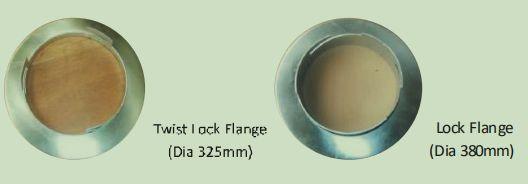 Lock Type Flange End Caps
