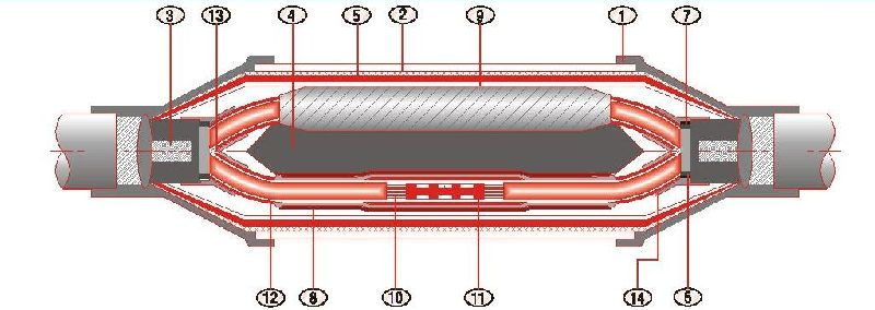 YPS/1112 Series Heat Shrinkable Through Joint Cable