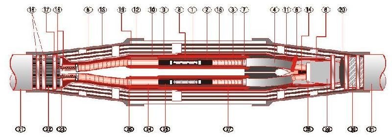 YTJ-1112 Series Heat Shrinkable Transition Joint Cable