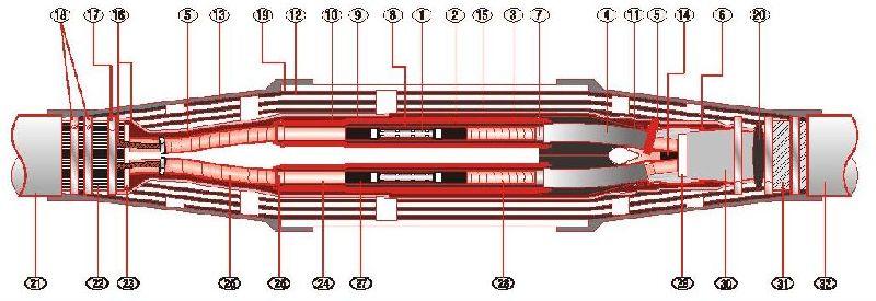 YTJ/2436KV Series Heat Shrinkable Transition Joint Cable
