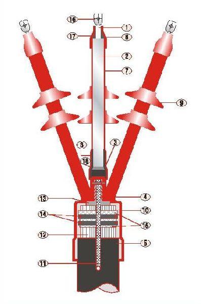 YXO/E-1112 Series 3 Core Insulation Cable