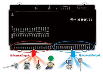 M 6000 Series Remote I/O Module