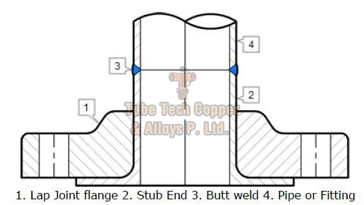 Cupro Nickel Lap Joint Flanges