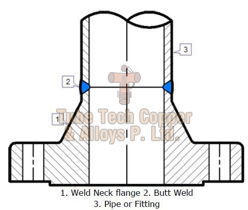 Cupro Nickel Weld Neck Flanges