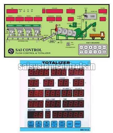 Flow Indicator Totaliser