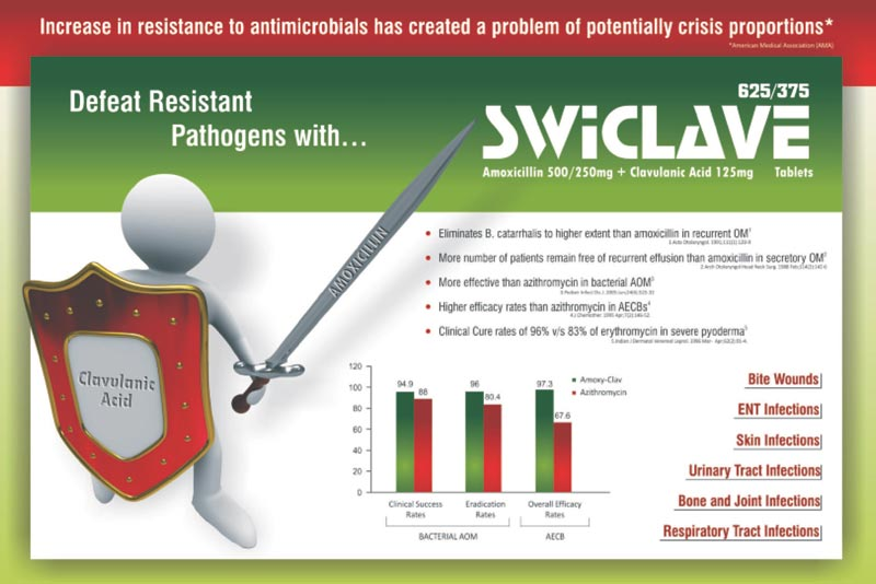 Swiclave Tablets