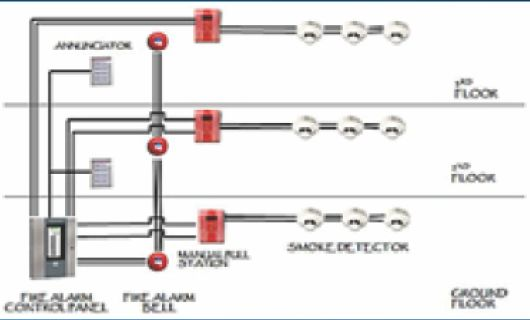 fire detection systems 02