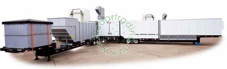 TM2500 Mobile Gas Turbine