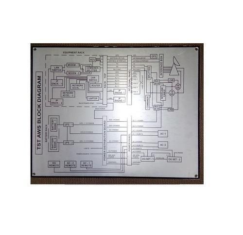 Electrical Wiring Diagram 01
