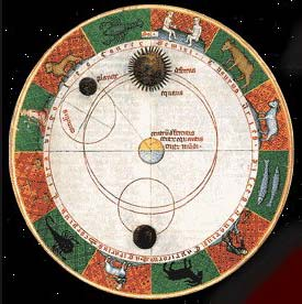 Astrology Training