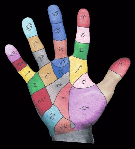 Palmistry Training