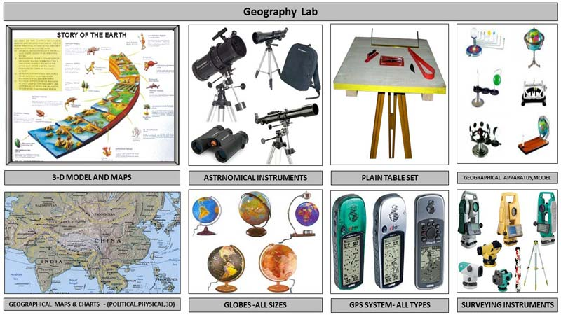 Geography Lab Equipment