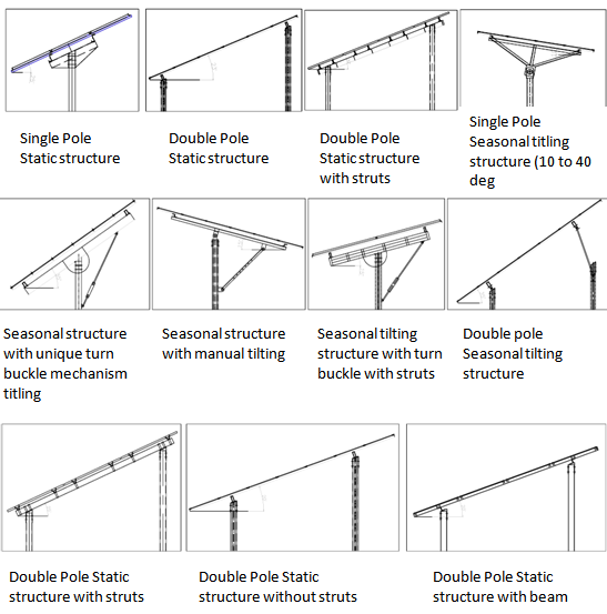 Solar Module Mounting Structures 04
