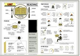 Genius Mind Power (GMP) Reading