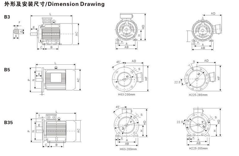 Iec Aluminium Frame Three Phase Motor Manufacturer