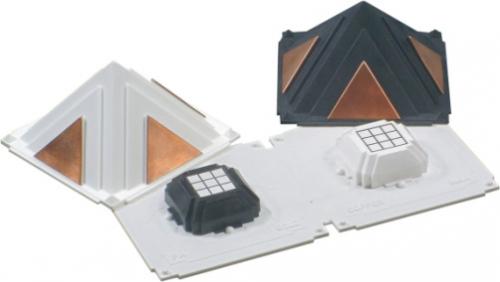 Marriage Pyramid