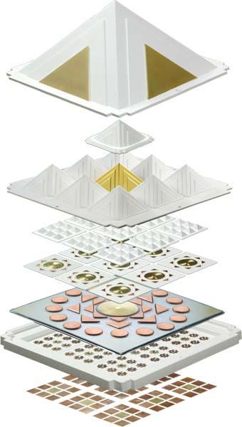 Promax Pyramid