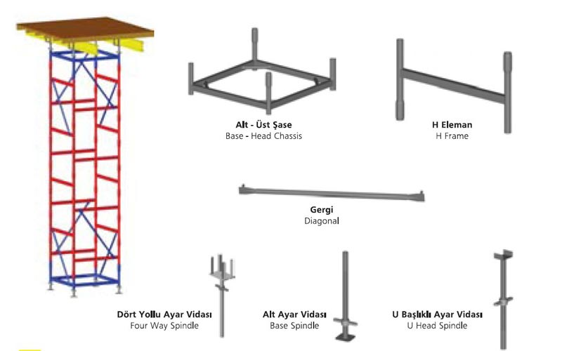 H Type Tower,H Type Tower Exporters,H Type Tower Suppliers