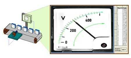 Meter Inspection System