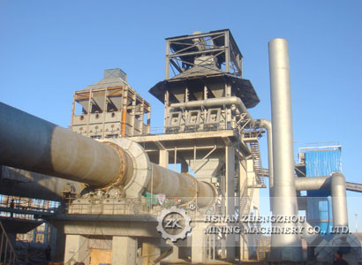 Magnesium Oxide Rotary Kiln