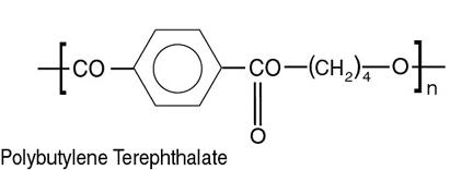 Polybutylene Terephthalate