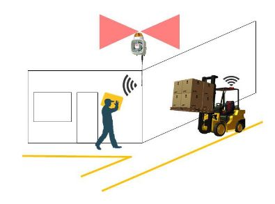 Forklift Safety System 01