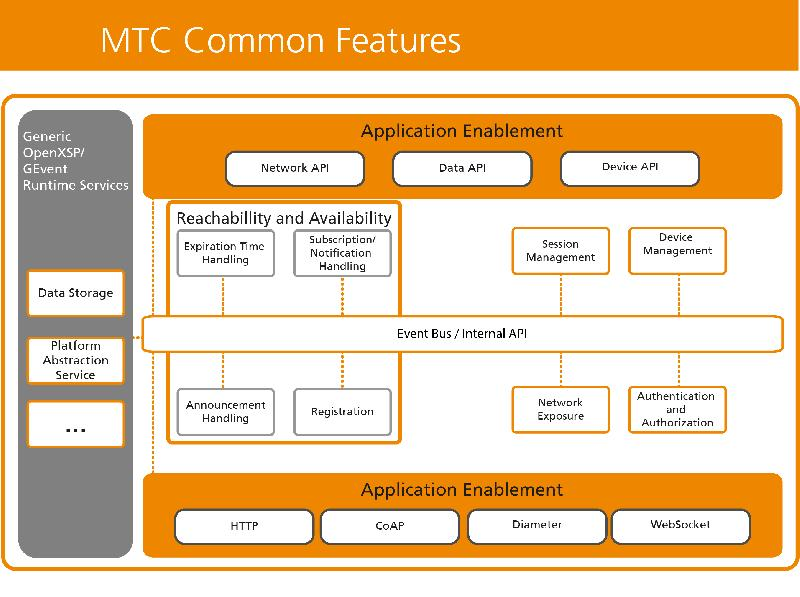 MTC Asset Management System 01