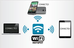 Hotspot Wifi Internet Services