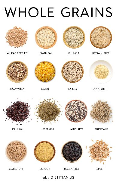 Food Grains - 02