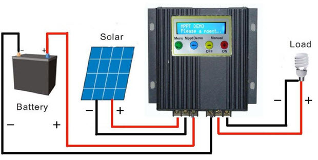 Wholesale Solar Charge Controller Supplier In Yamunanagar