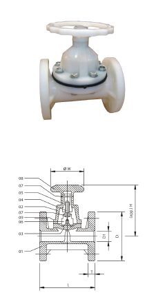 Flange End PP Diaphragm Valves
