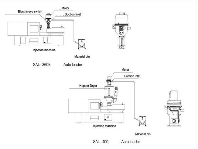 Diagram of Installation
