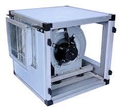 Industrial Cabinet Fan 01