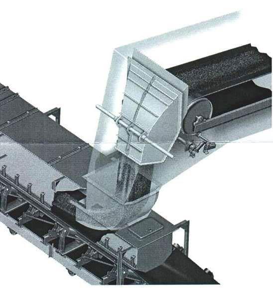 Conveyor Chutes