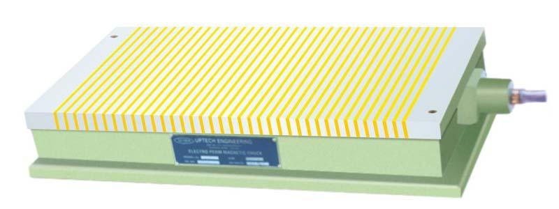 Electromagnetic Chuck UL-715 Series