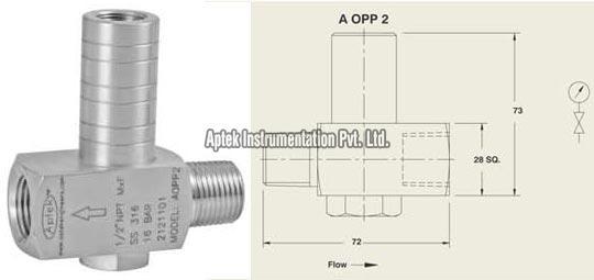 Model No : AOPP 2