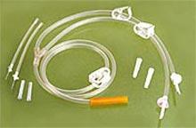 Transurethral Resection Set