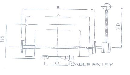 Graph 02