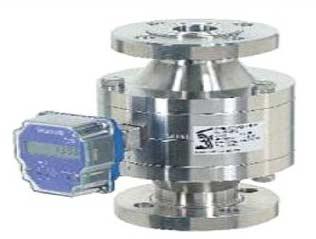 Biogas Flow Meters
