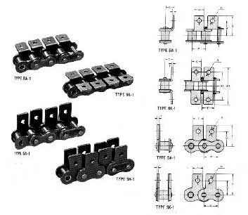 Roller Chain Attachments