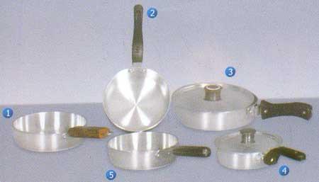 Round Frying Pan