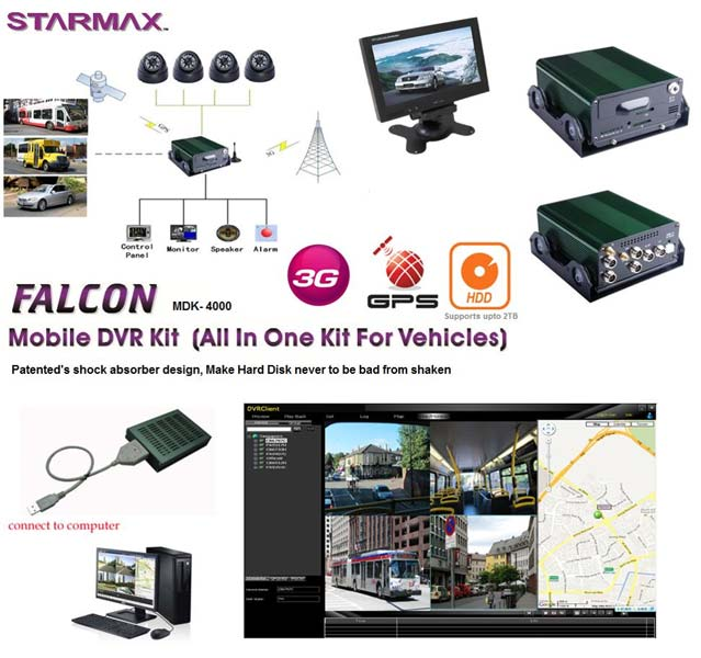 586 Mobile DVR System