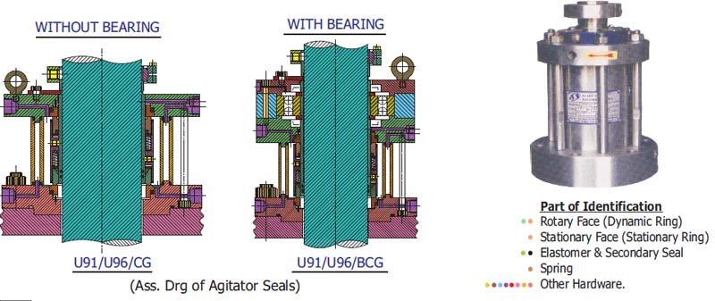 Agitator Doble Acting Unbalance Seal