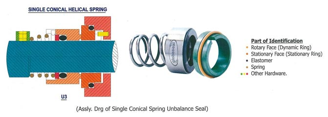 Conical Single Spring Seal